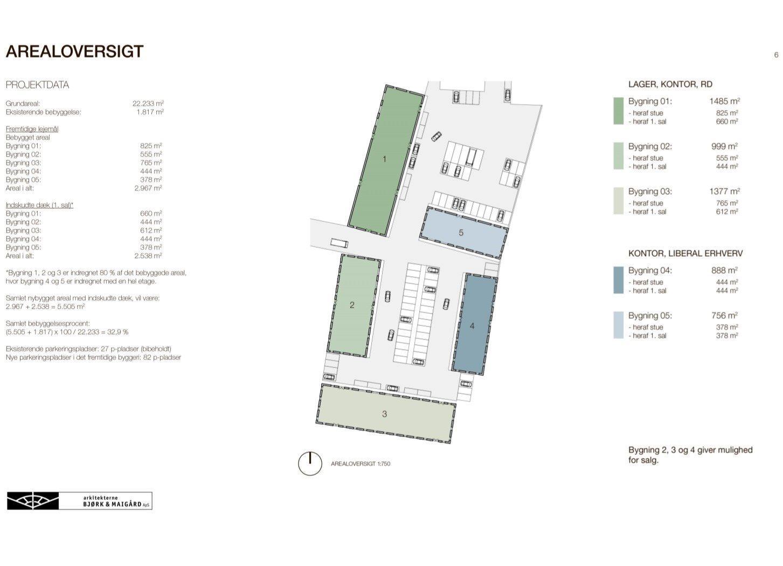 Erhvervsgrund på Karlfeldts Alle i Gistrup - Oversigtskort