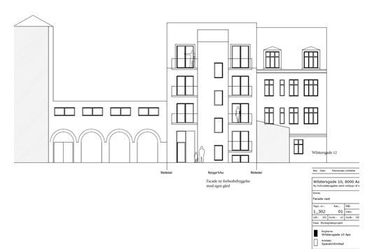 Projektejendom på Wilstersgade i Aarhus C - Oversigtskort